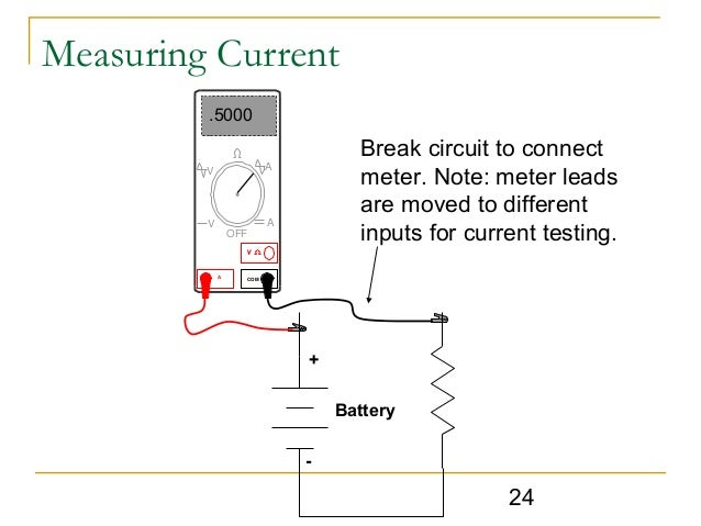 Electrical maintenance fundamentals
