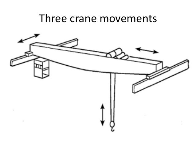 Electrical overhead crane safety