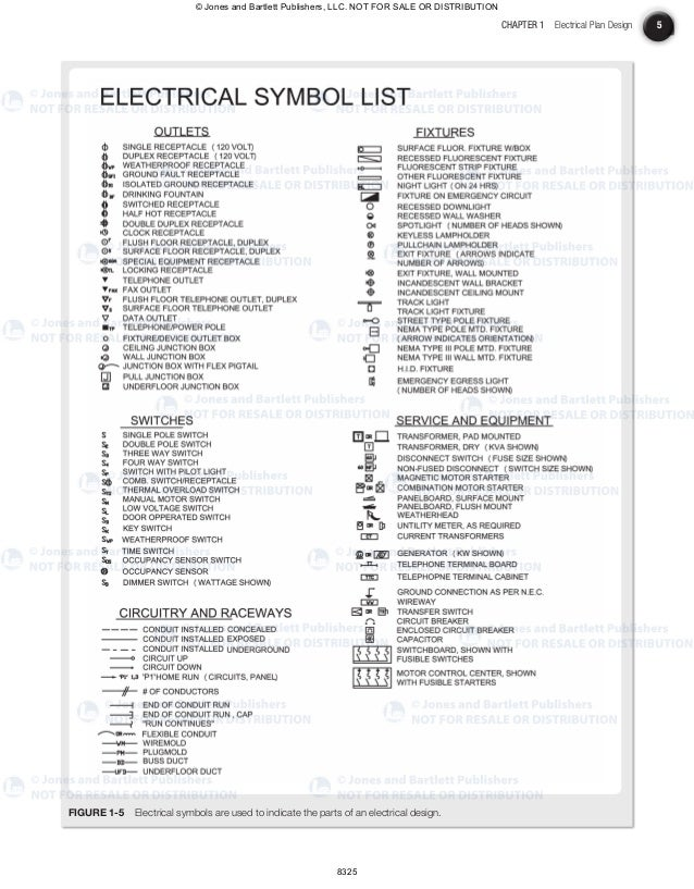 Nec Electrical Symbols Images - free symbol and sign meaning