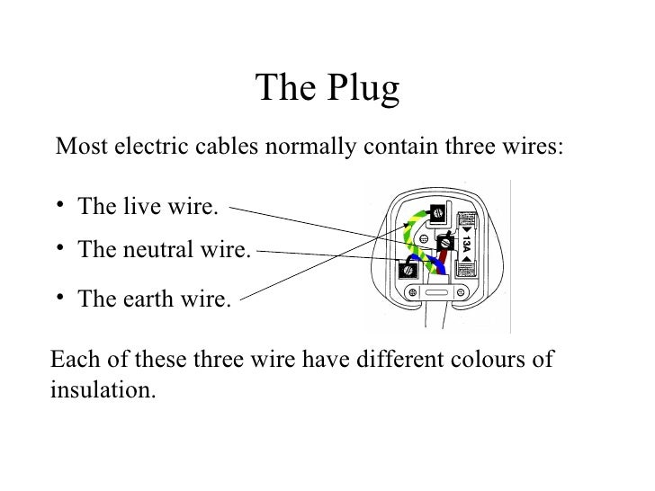 Nice Electrical Neutral Wire Color Ornament - Electrical Diagram ...