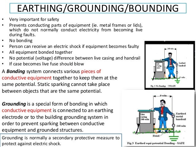 Index2 as well Watch besides Gas Pipe Riser Diagram further Fundamentals Of Grounding Erico Seminar besides Blr Flammable And  bustible Liquids. on what difference between grounding and bonding