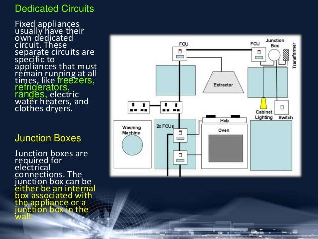 kitchen electrical wiring diagram kitchen image wiring diagram for kitchen jodebal com on kitchen electrical wiring diagram