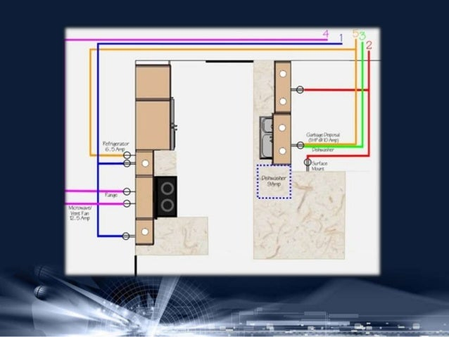 domestic mixer grinder circuit diagram domestic house wiring kitchen the wiring diagram on domestic mixer grinder circuit diagram