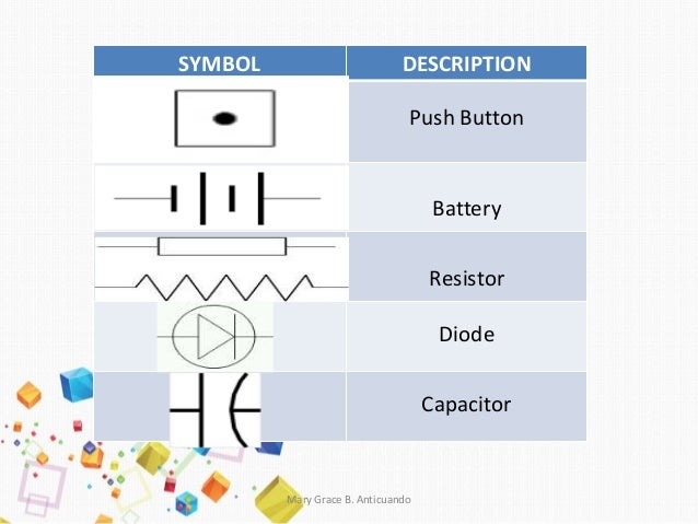 Electrical Signs And Symbols