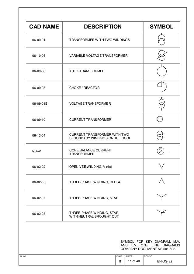 Electrical Standard Symbols