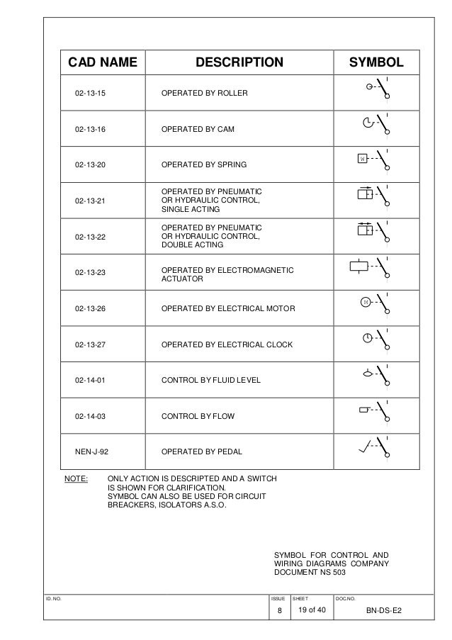 Wire Crossover Symbols For Circuit Diagrams Note That The Cad Symbol