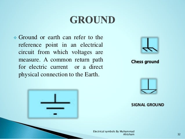 Electrical symbols 31 electrical symbols by muhammad ahtsham 32 ground ccuart Choice Image