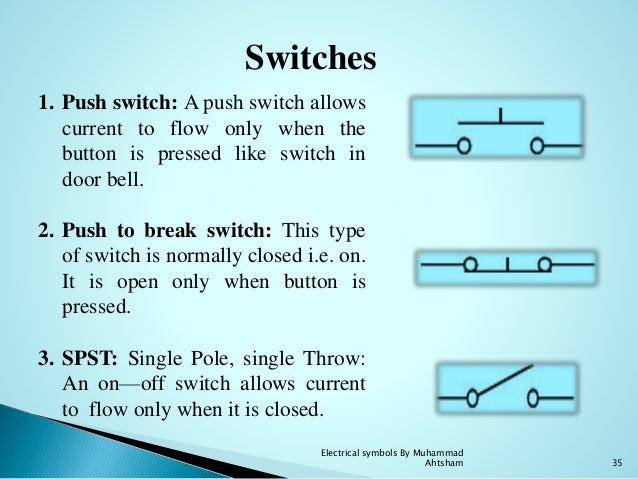 Cool normally open switch wiring diagram symbols contemporary best cool normally open switch wiring diagram symbols contemporary best ccuart Image collections