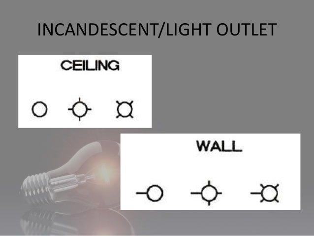 Ceiling Light Electrical Symbol Www Picswe Com