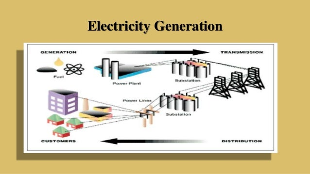Design Of Electrical Power System Distribution In Modern