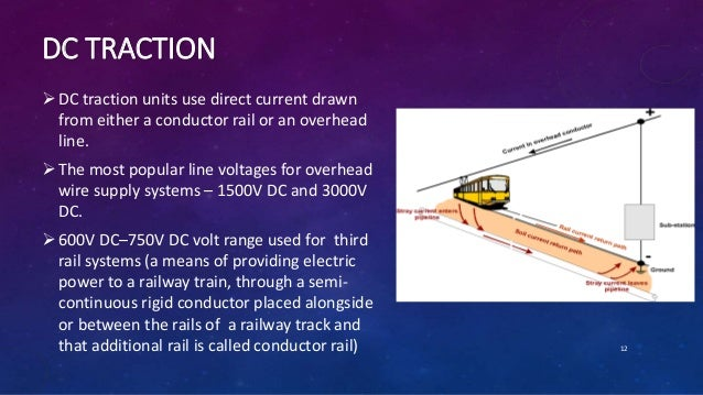 Electrical Traction