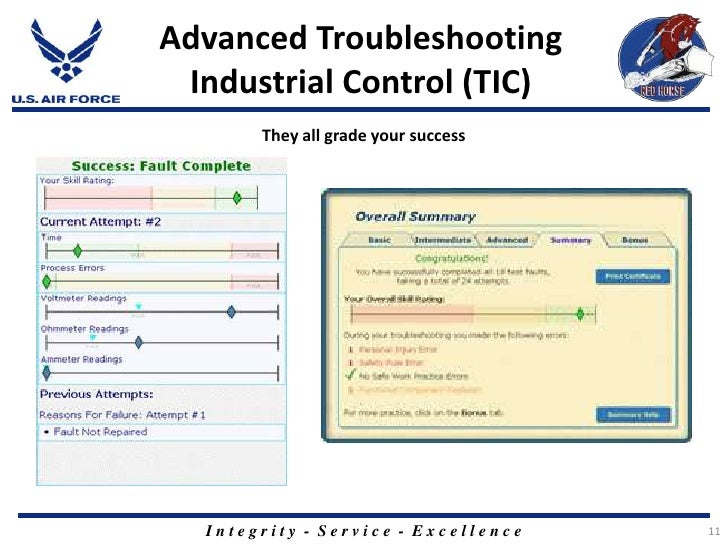 5<br />Maintenance Troubleshooting Relay Control Circuits<br />