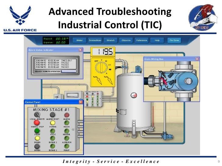 AC Motor Controls CBT CD</li></li></ul><li>3<br />Troubleshooting Basics <br />