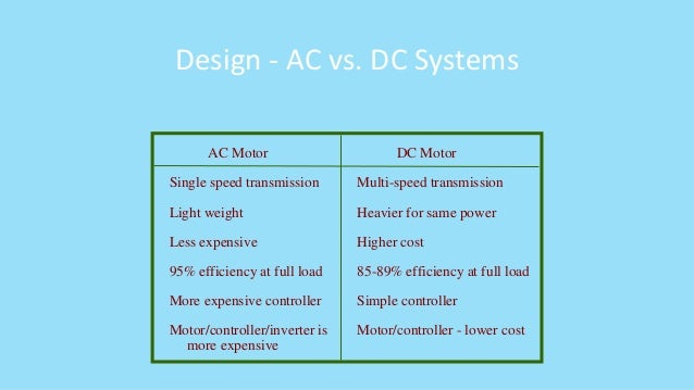 Electrical vehicles for Ac vs dc motor