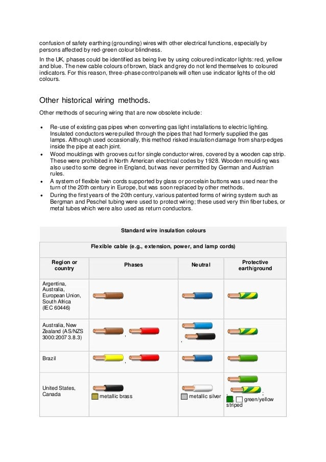 Pleasant Wiring Red Black Blue Brown Australia Basic Electronics Wiring Diagram Wiring Digital Resources Sulfshebarightsorg