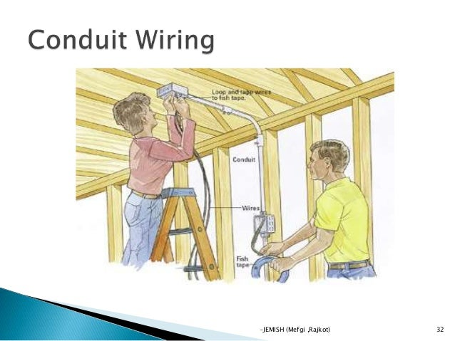 electrical wiring by jemish rh slideshare net electrical wiring and conduit electrical wiring conduit layout