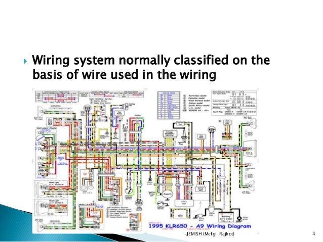 Electrical wiring BY Jemish – Klr650 Wiring-diagram