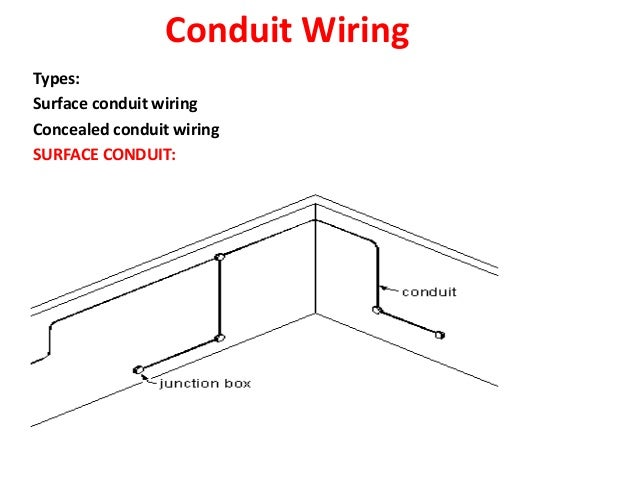 Industrial Electrical Conduit Installation Wiring Diagrams