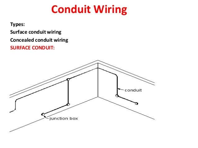 conduit wiring types  wiring diagram services •
