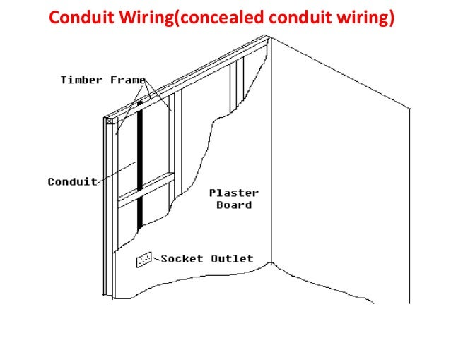 electrical wiring and estimation technical seminar rh slideshare net concealed conduit wiring diagram