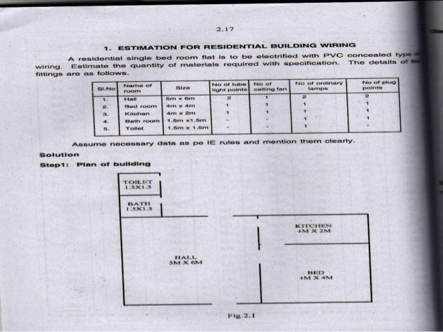 Famous Electrical Materials List For House Image - Schematic Diagram ...