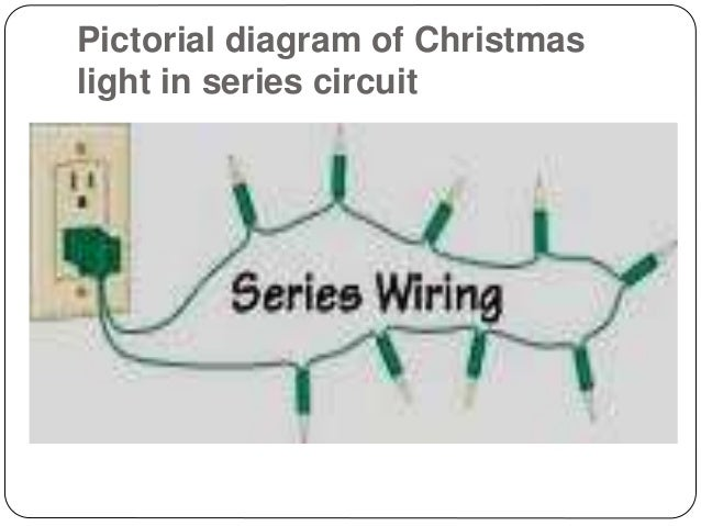 t l e grade 7 lessons Electrical Wiring in Series Battery pictorial diagram of christmas light in series circuit; 11