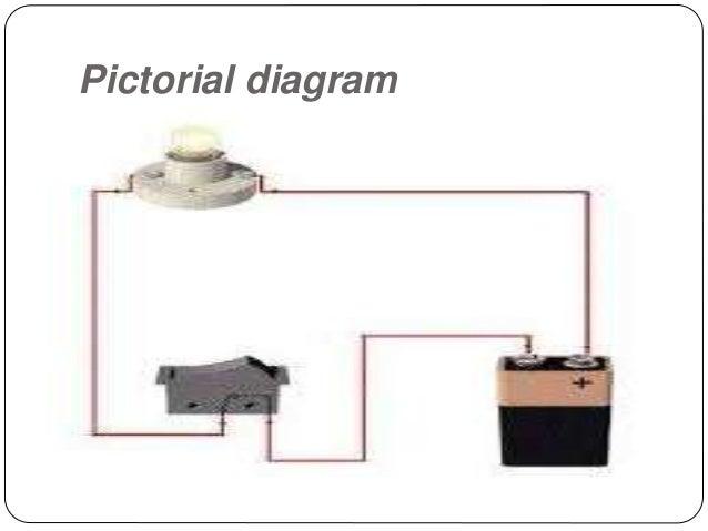 tle grade 7 lessons 7 638?cb=1454753498 t l e grade 7 lessons pictorial diagram at nearapp.co