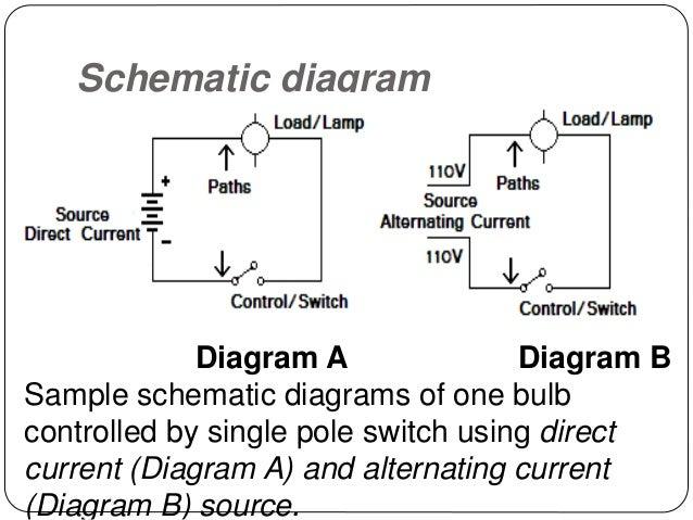 Year 7 Circuit Diagrams - Circuit Diagram Symbols •