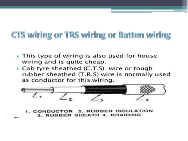 Fantastic Electrical Wiring System Wiring 101 Eattedownsetwise Assnl