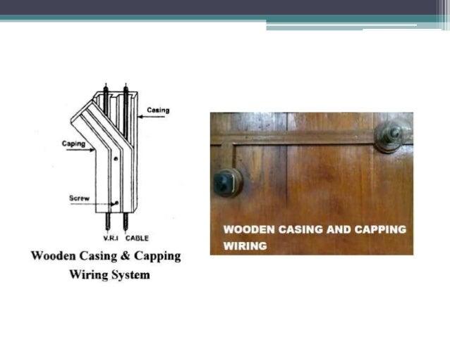16 O Surface Conduit Wiring