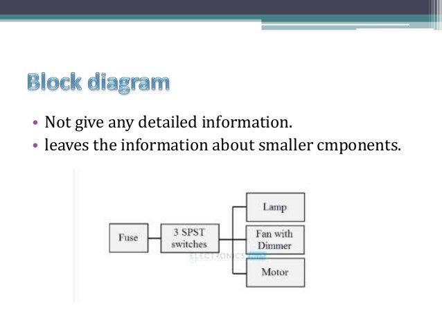 electrical wiring rules pdf online schematic diagram u2022 rh tentenny com as300 wiring rules pdf as300 wiring rules pdf