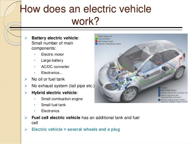 Electric Car 16 638 Jpg Cb 1482340333
