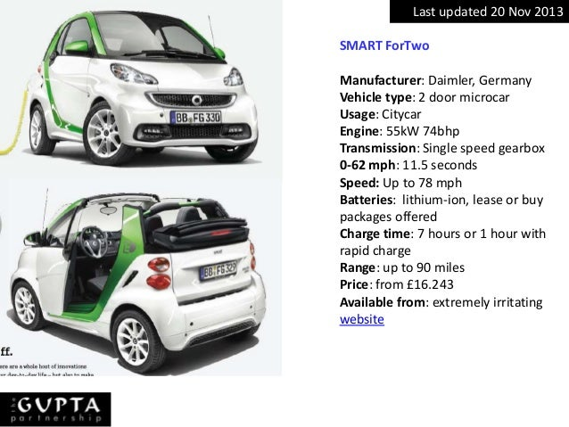 A Comparison Of Performance And Specification Of Electric Cars Availa