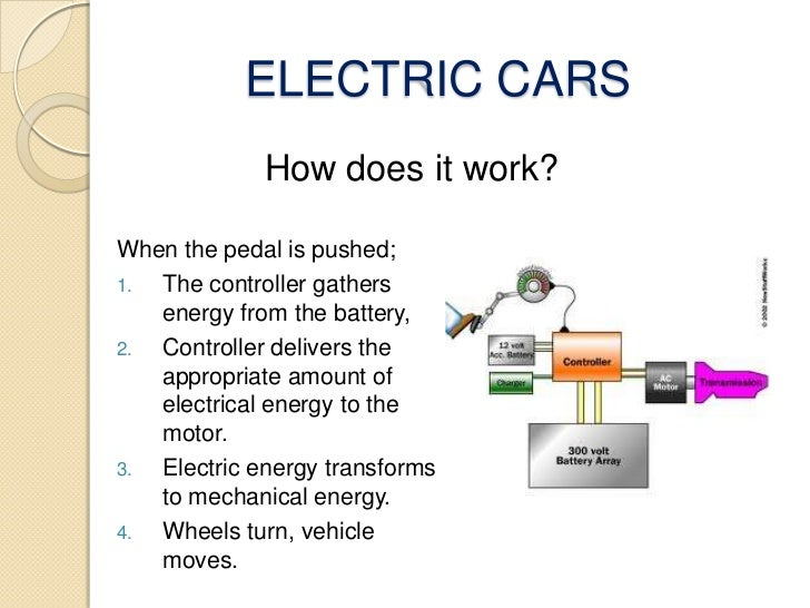 How Does Electric Cars Work Golkit Com