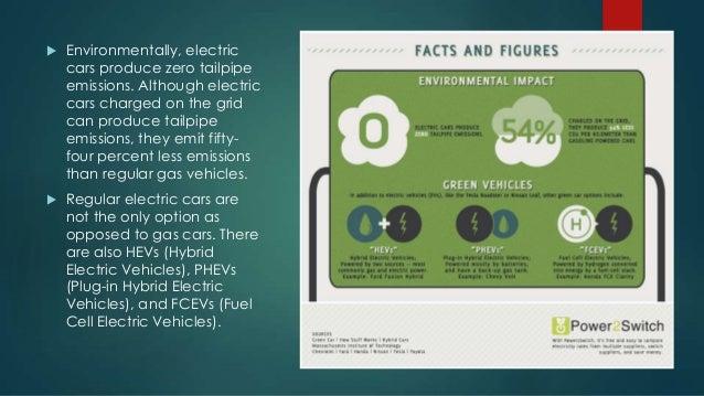 12 environmentally electric cars