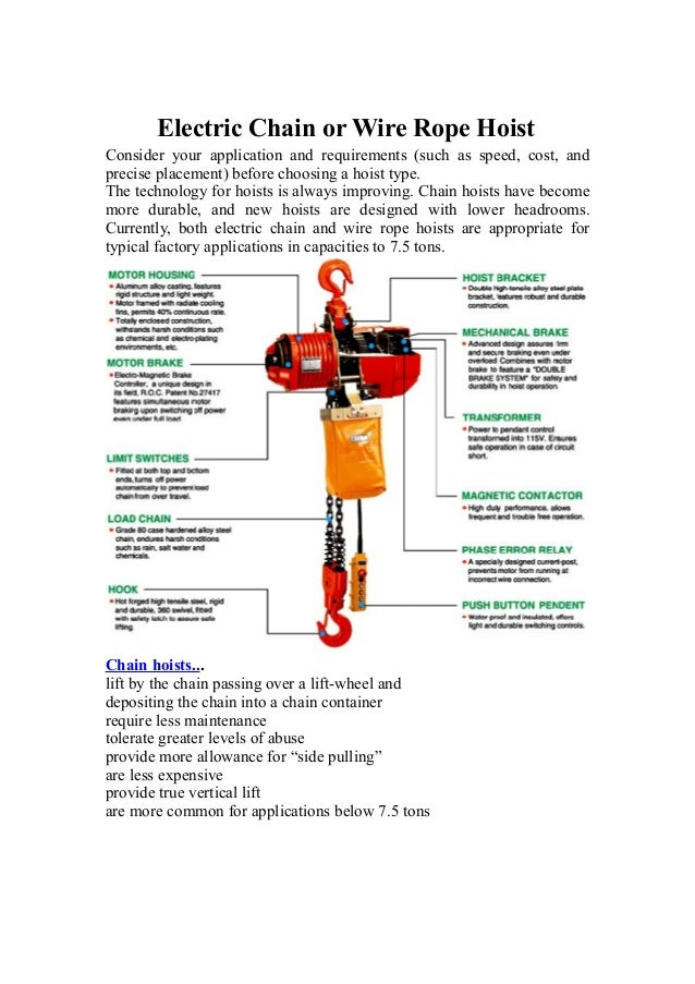 electric chain or wire rope hoist wiring-diagram cm hoist b24808 electric chain or wire rope hoist consider your application and requirements (such as speed,