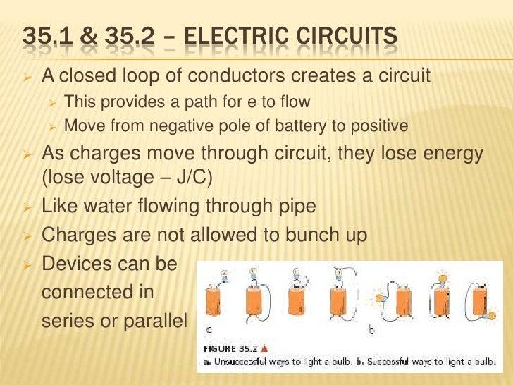 35.1 & 35.2 – electric circuits<br /><ul><li>A closed loop of conductors creates a circuit
