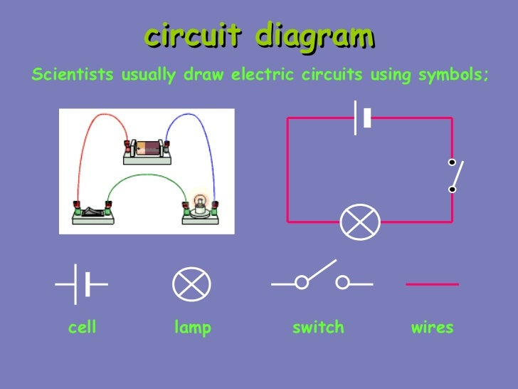 electric circuits, wiring diagram