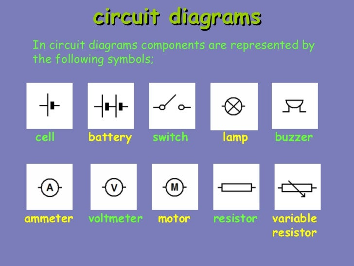 Components And Functions Of A Simple Electrical Circuit Schematics
