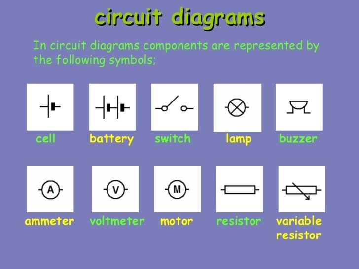 Circuit Diagram Parts - Free Vehicle Wiring Diagrams •