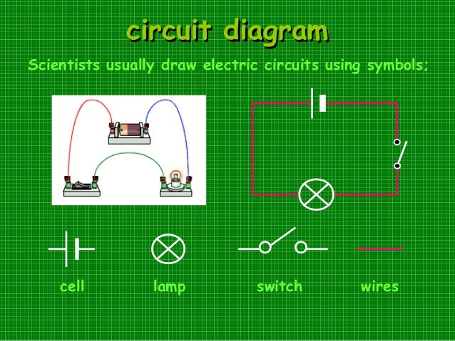 The Circuit Symbol For A Switch