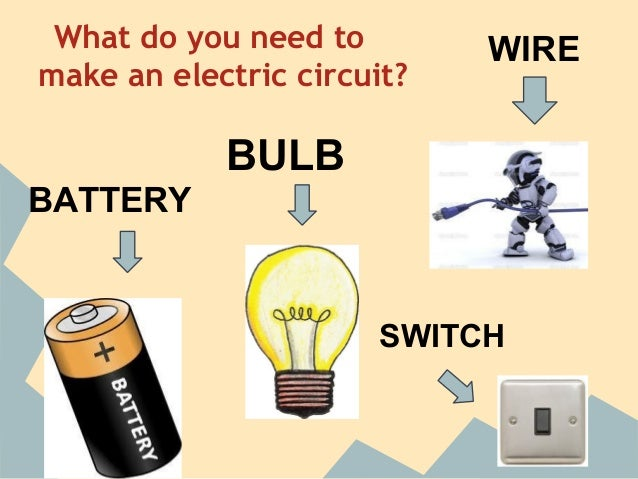 Electric circuits for What do u need to build a house