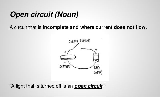 Electric Circuits Vocabulary Cards