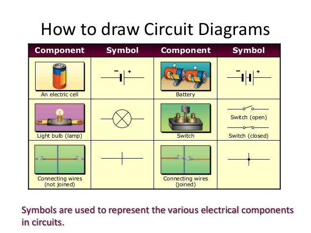 electric field electric circuit and electric current rh slideshare net Residential Electrical Circuit Diagram Simple Electrical Circuit Diagram