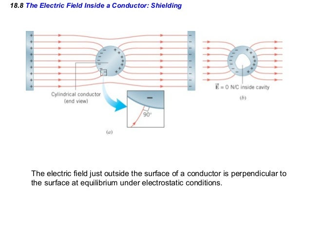 how to add electric fields