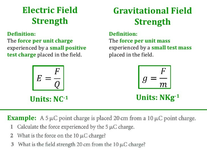electric charge definition