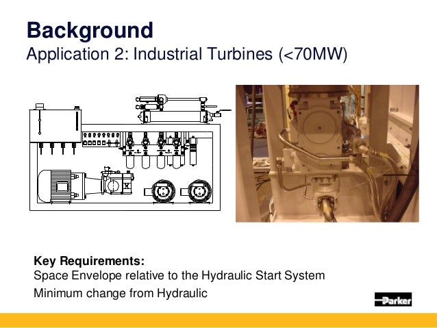 Electrical turbine starter systems moving towards the for Motor oil fire starter