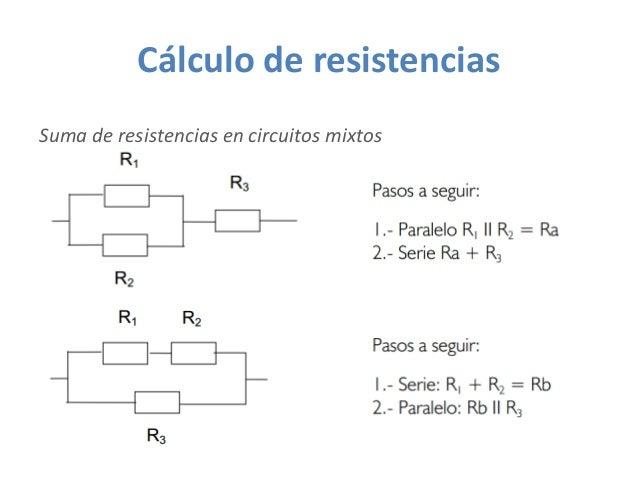 Cálculo de resistencias Suma de resistencias en circuitos mixtos