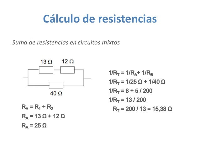 Cálculo de resistencias Suma de resistencias en circuitos mixtos 1/RT = 1/25 Ω + 1/40 Ω 1/RT = 1/RA+ 1/RB 1/RT = 8 + 5 / 2...