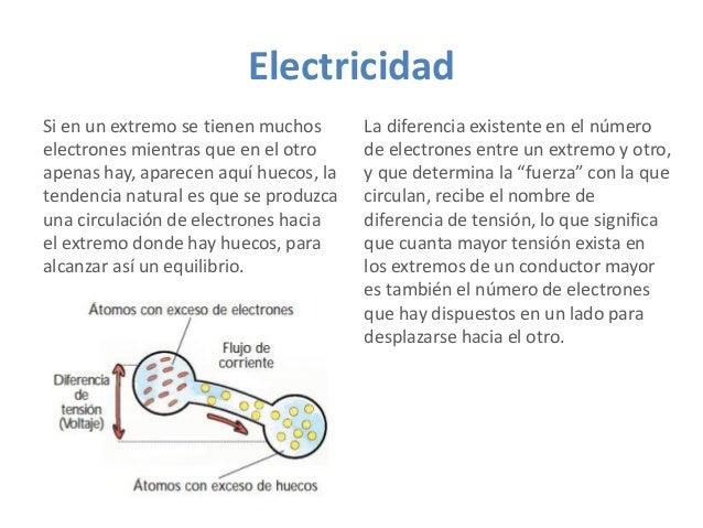 Electricidad Si en un extremo se tienen muchos electrones mientras que en el otro apenas hay, aparecen aquí huecos, la ten...